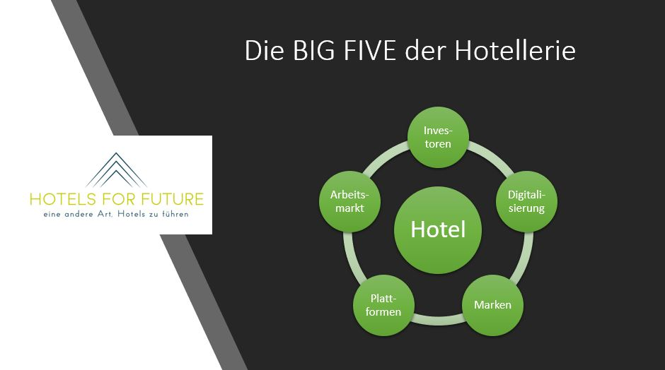 Die BIG FIVE der Hotellerie